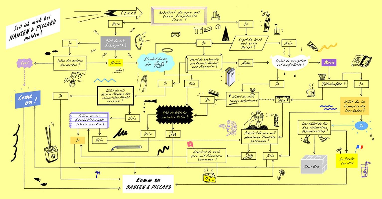 http://www.annevagt-illustration.com/files/gimgs/th-27_NansenPiccard-FINAL_v2.jpg